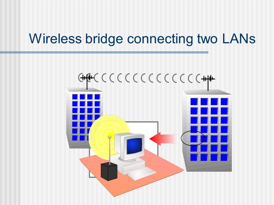 Wireless bridge connecting two LANs