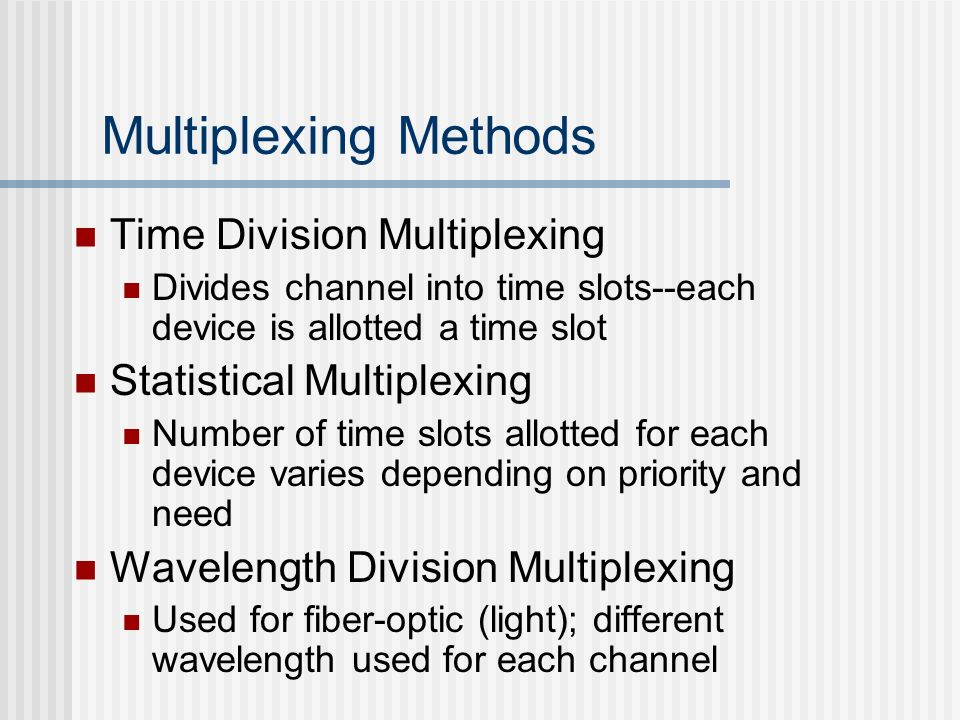 Multiplexing Methods Time Division Multiplexing