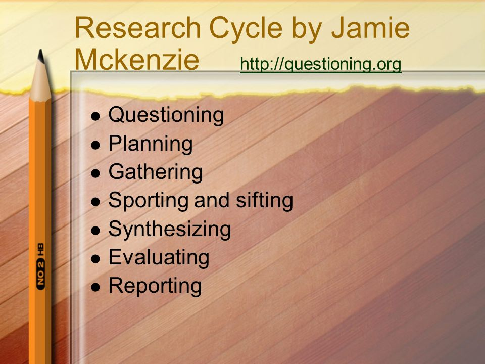 Research Cycle by Jamie Mckenzie http://questioning.org