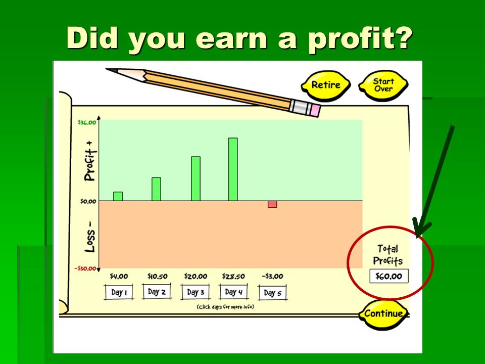 Did you earn a profit