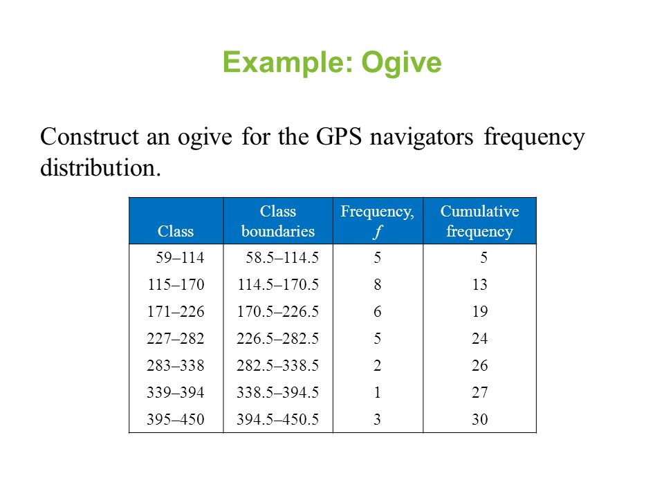 construct a frequency distribution with 5 classes