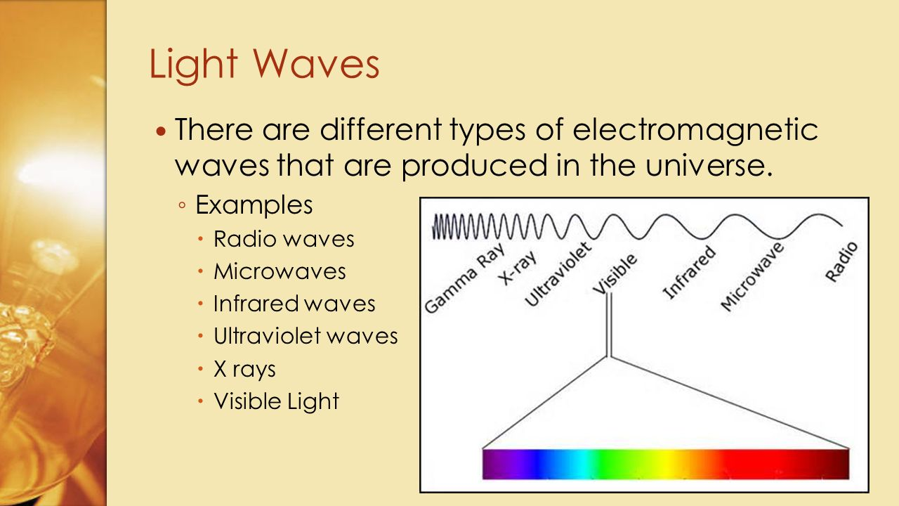 Light Waves There are different types of electromagnetic waves that are produced in the universe. Examples.