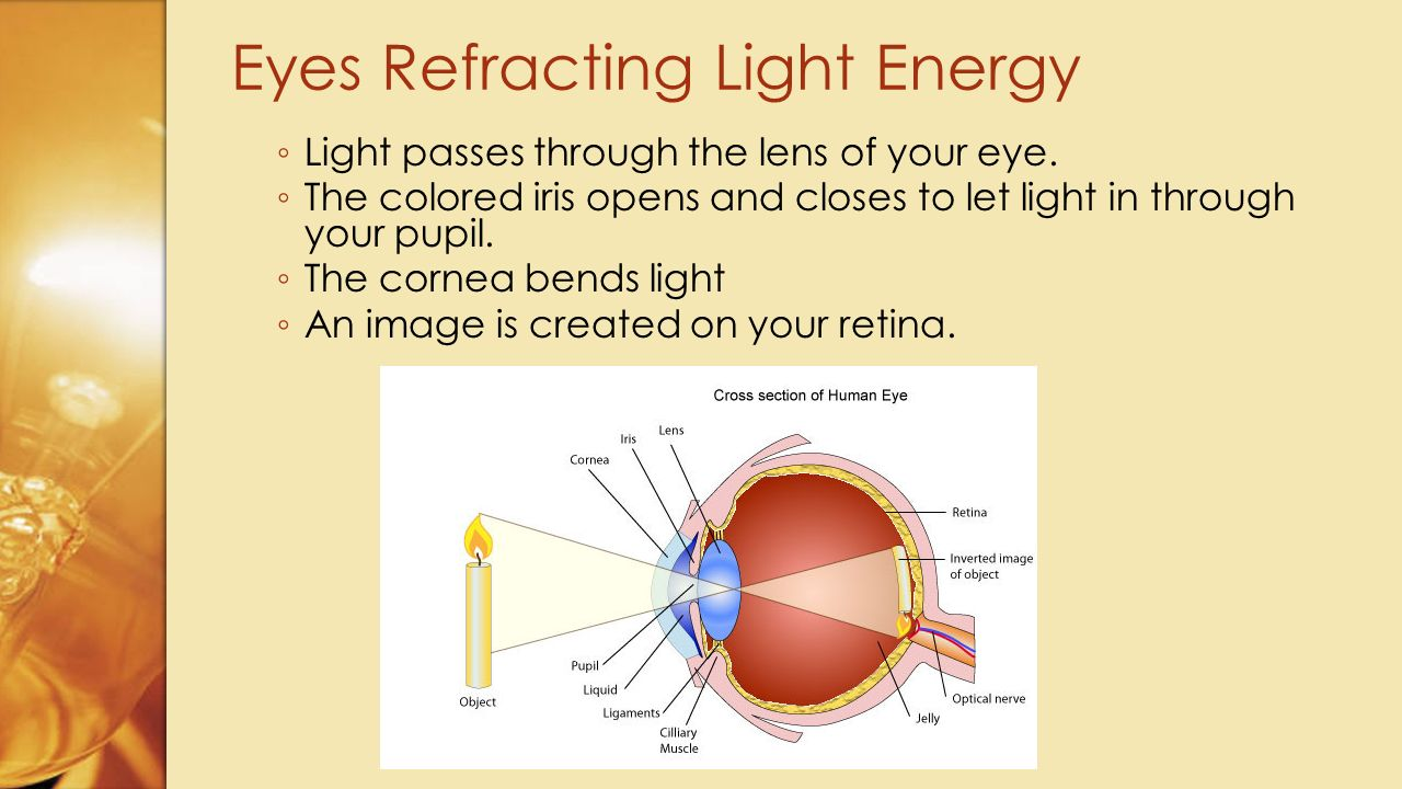 Eyes Refracting Light Energy