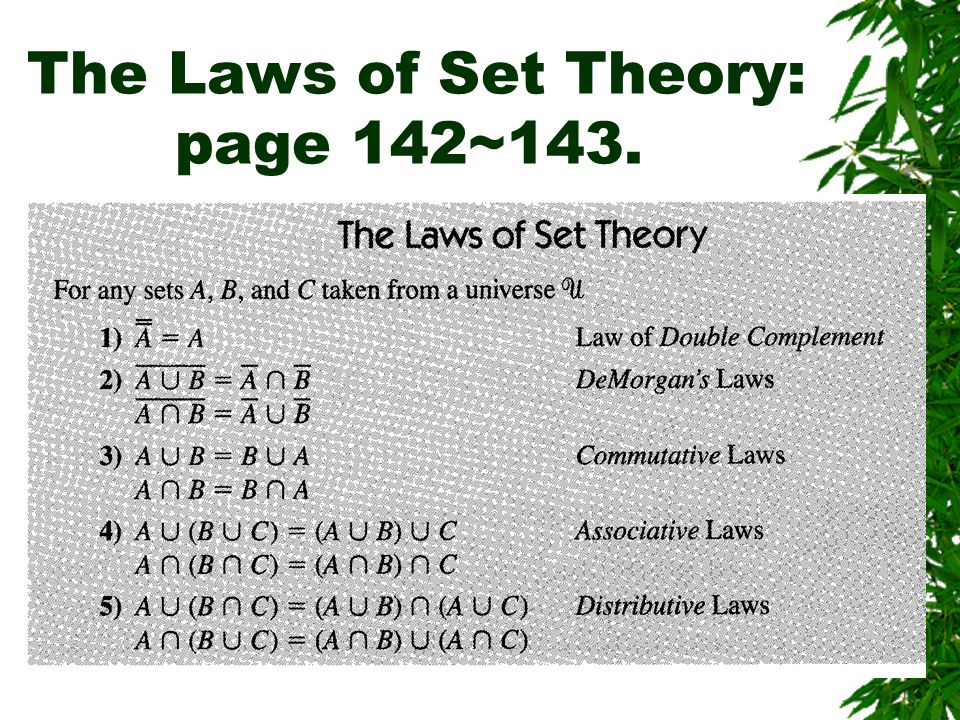 The Laws of Set Theory: page 142~143.