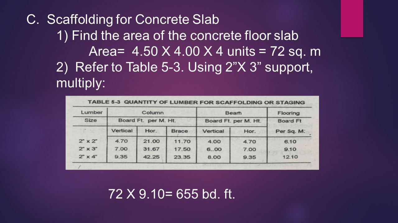 FORMS, SCAFFOLDING and STAGING - ppt video online download