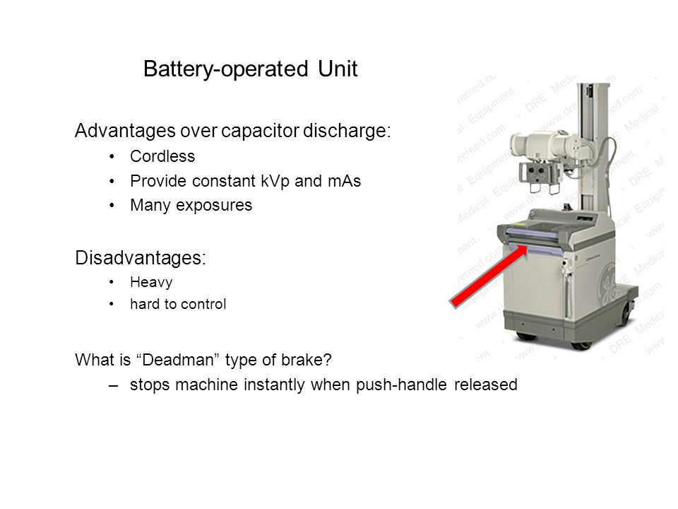 Battery-operated Unit