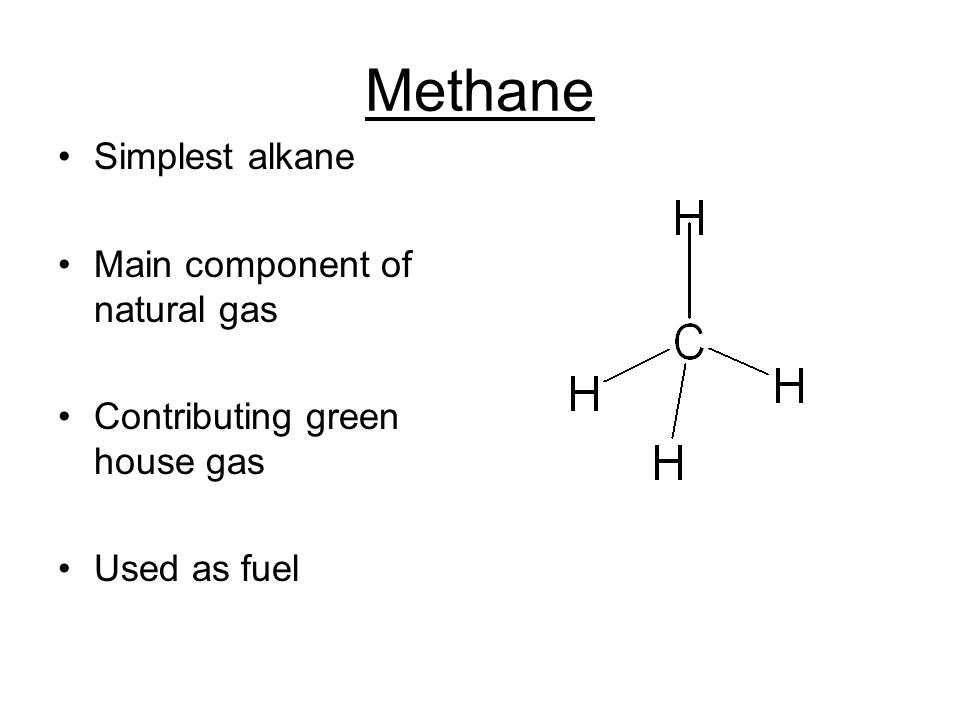 Natural Gas Or Methane Is An Important Fuel Combustion