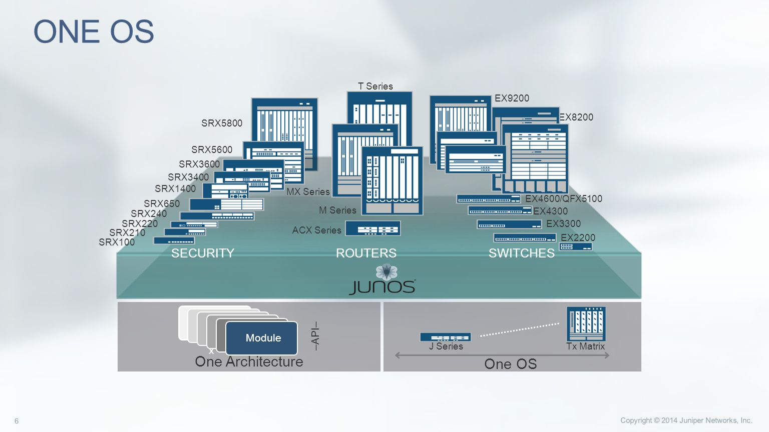 Overview of Juniper Networks Security and Switching