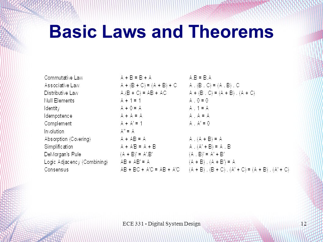 Basic Laws and Theorems