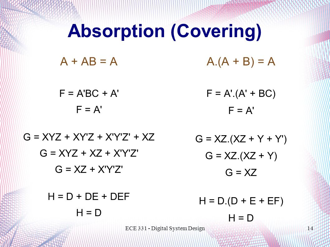 Absorption (Covering)