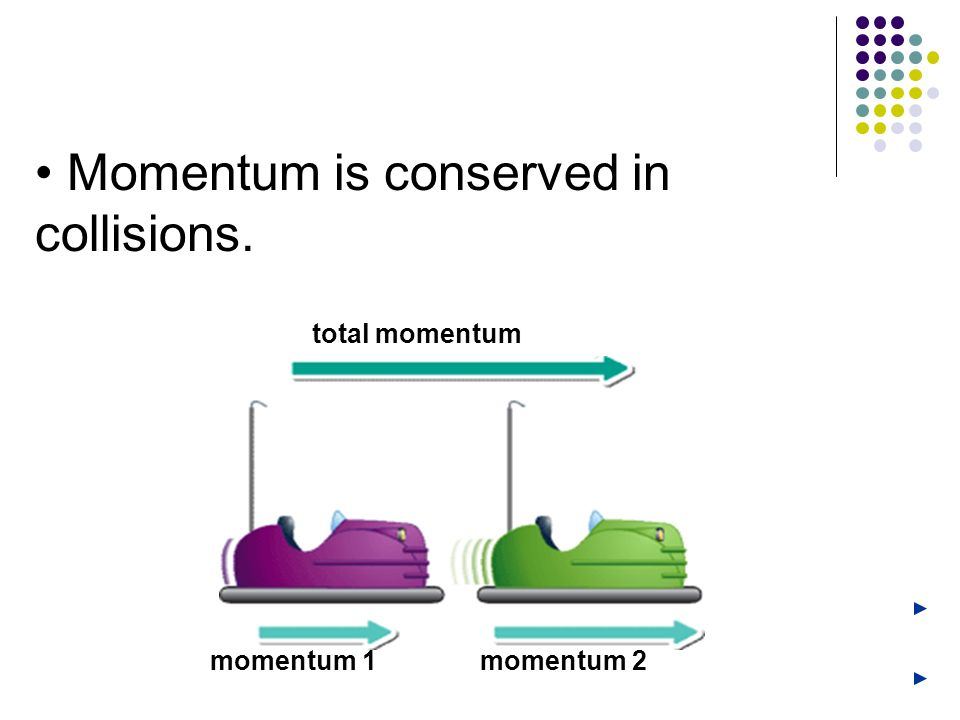 • Momentum is conserved in collisions.
