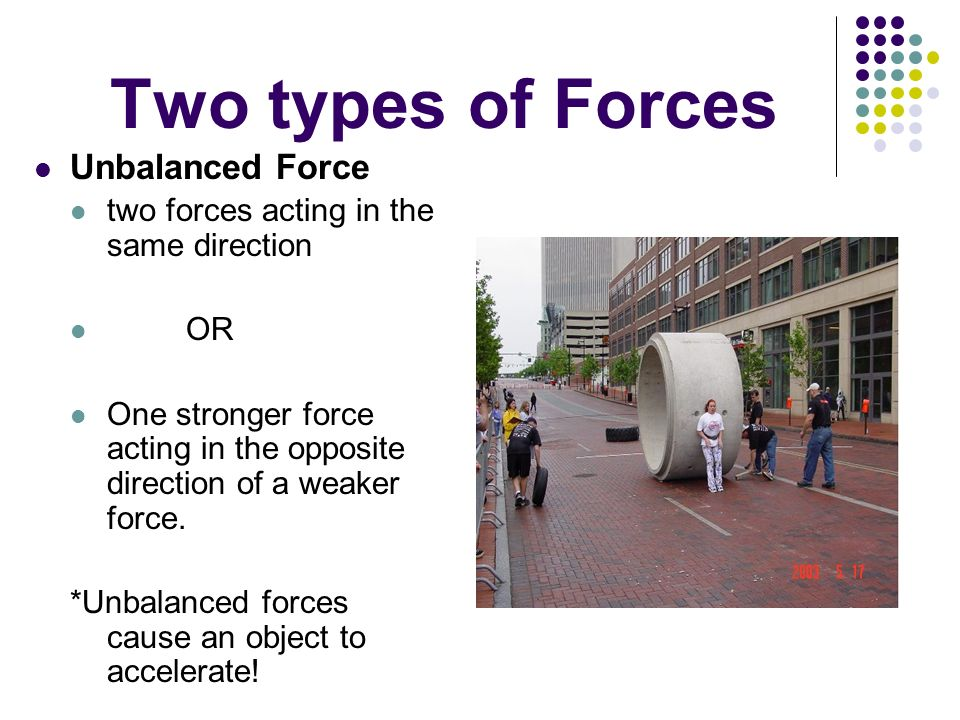 Two types of Forces Unbalanced Force