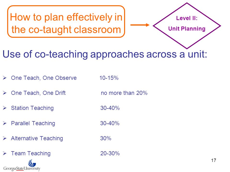How to plan effectively in the co-taught classroom