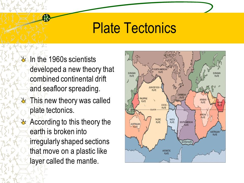 plate tectonics essay conclusion Plate tectonics is the science and study of causes and relative motions of earth's lithosphere plates - the plate tectonics theory essay introduction therefore, a conclusion was made that all the continents were all at one time connected in a single supercontinent called a pangaea.