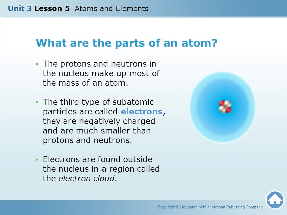 Unit 3 Lesson 5 Atoms And Elements Ppt Video Online Download. What Are The Parts Of An Atom. Middle School. Atom Worksheet Middle School At Clickcart.co