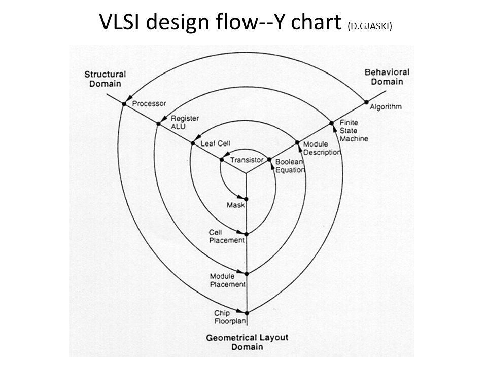Cmos Logic Probe Circuit Diagram Tradeoficcom
