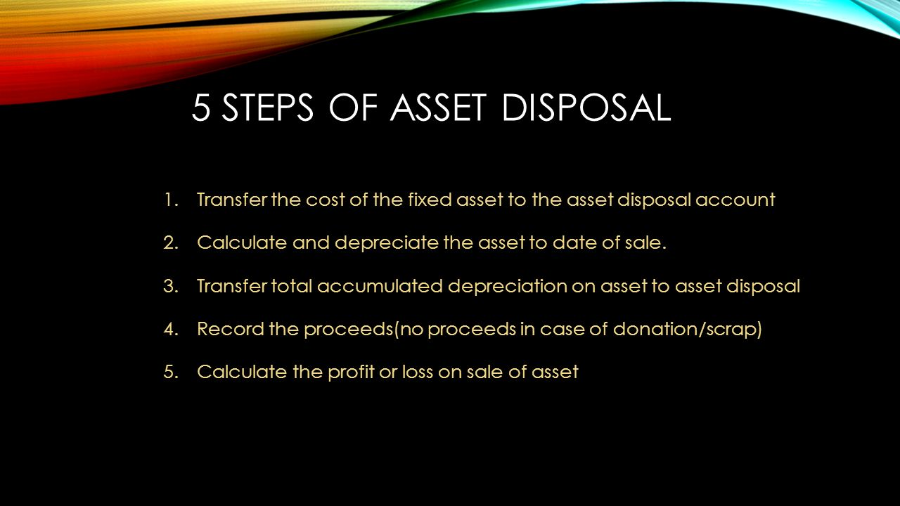 Disposal of fixed assets