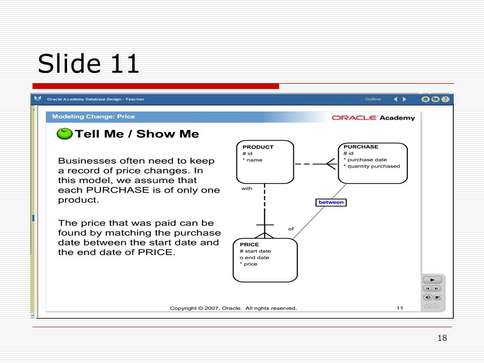 Database Design Sections 9 & 10 Modeling Historical Data
