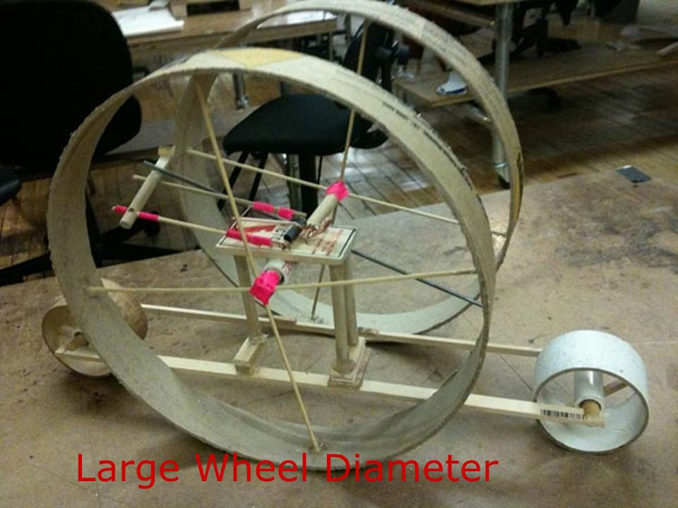 Large Wheel Diameter