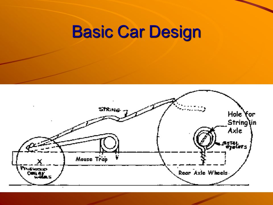 Basic Car Design