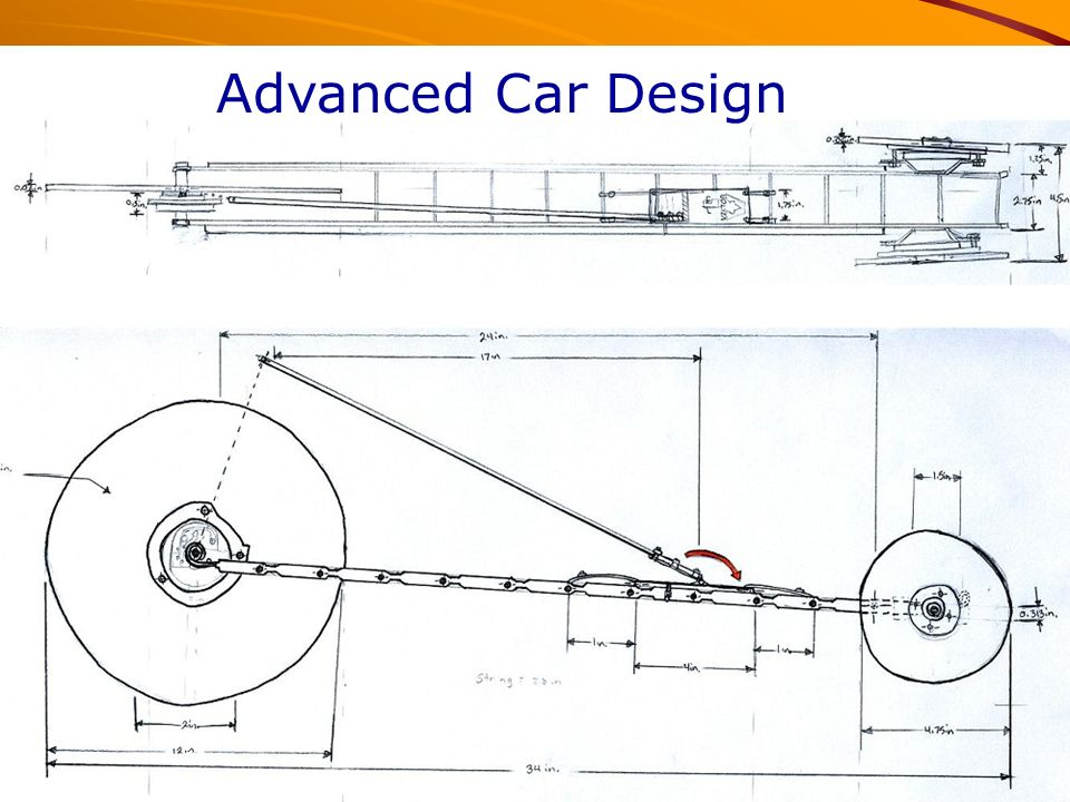 Advanced Car Design