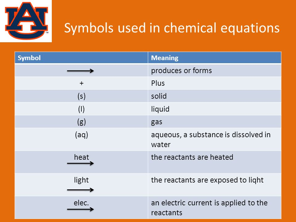 Chemical Reactions Chapter 21 Sec 12 Ppt Download