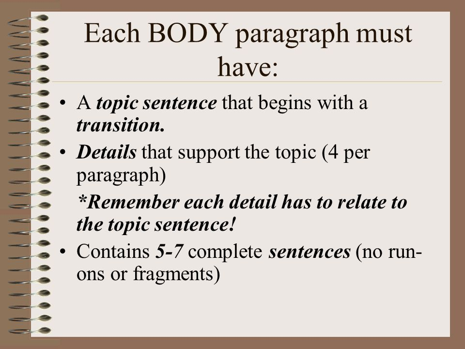 Each BODY paragraph must have: