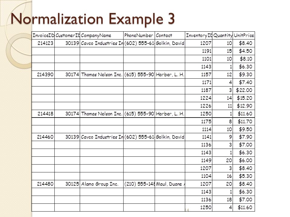 Normalization Exercises Ppt Video Online Download