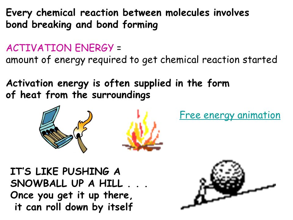 Every chemical reaction between molecules involves