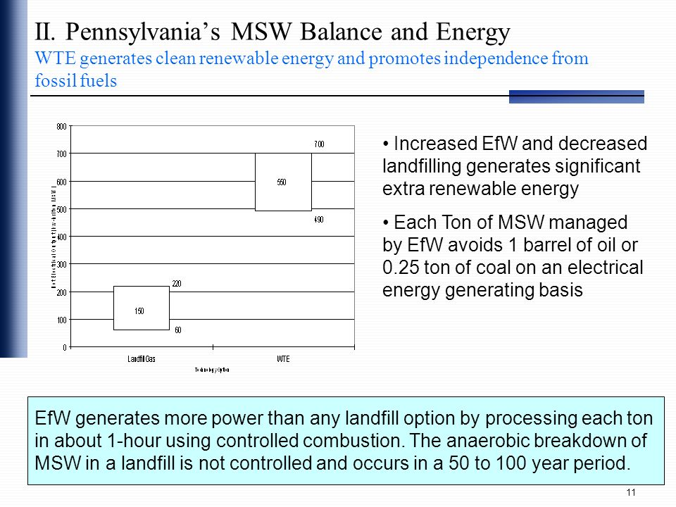 II. Pennsylvania's MSW Balance and Energy WTE generates clean renewable energy and promotes independence from fossil fuels
