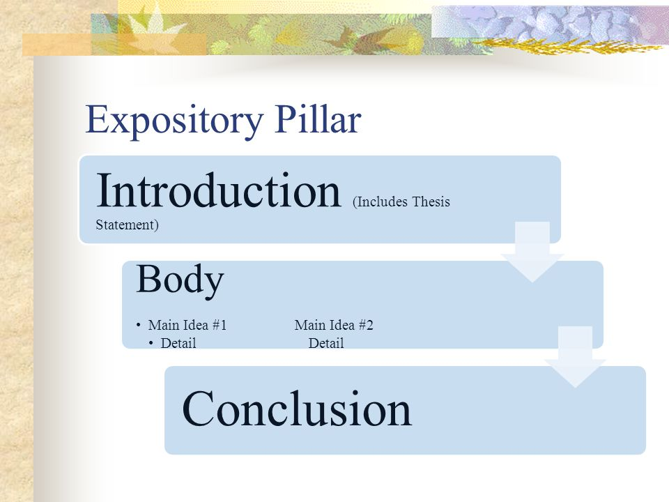 Conclusion Introduction (Includes Thesis Statement) Expository Pillar