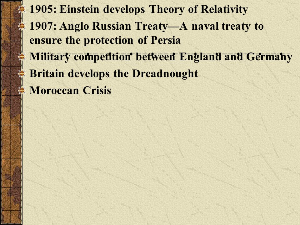 1905: Einstein develops Theory of Relativity