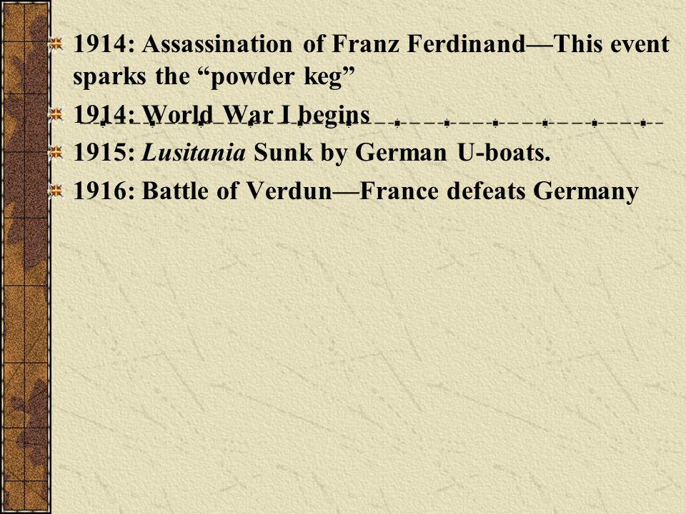 1914: Assassination of Franz Ferdinand—This event sparks the powder keg