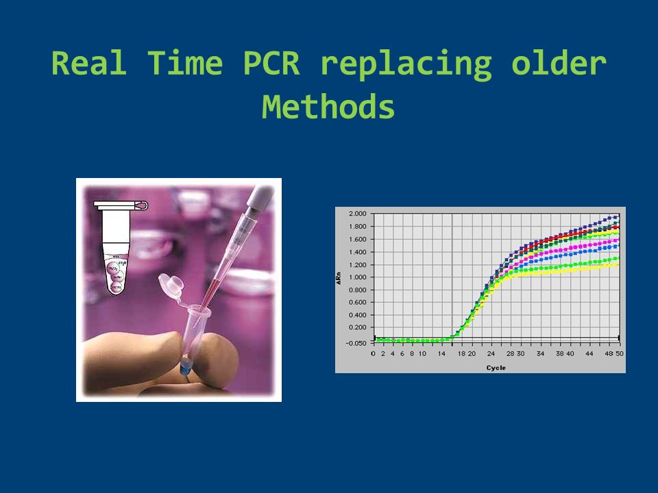 Real Time PCR replacing older Methods