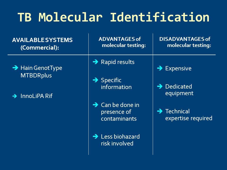 TB Molecular Identification