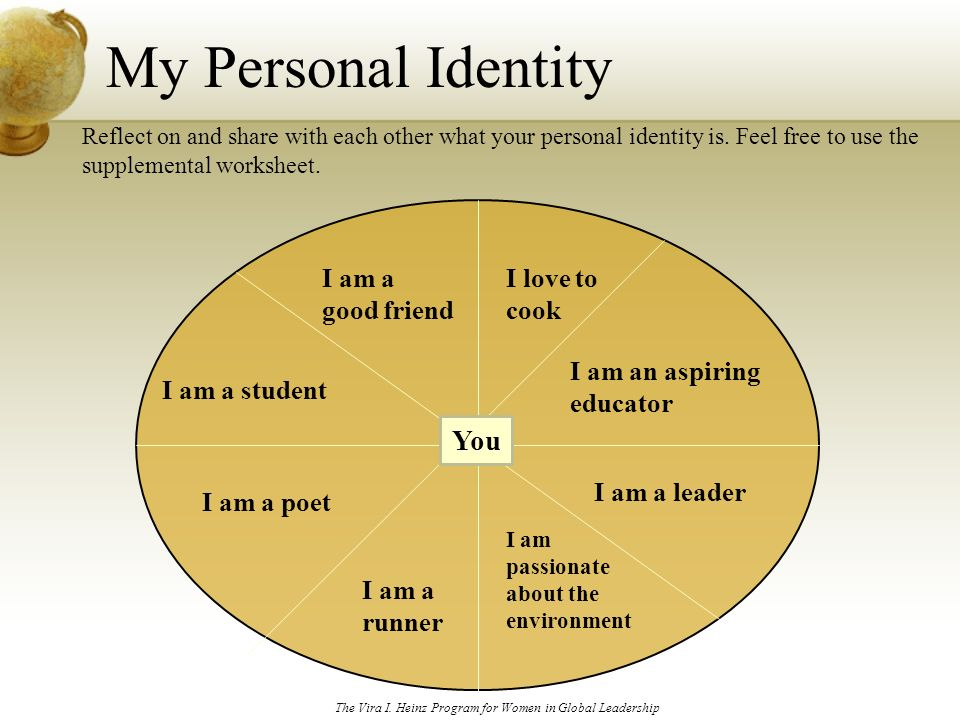 essay about identity Bodily identity is the claim that personal identity is no different from identity of other objects, like a book this view conforms to our ordinary usage of identity terms and makes sense, prima facie, but is has some glaring problems.