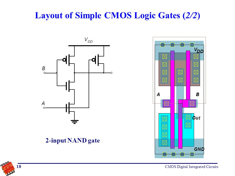 Cmos Nand Gate Circuit Diagram | Cmos Digital Integrated Circuits Ppt Video Online Download