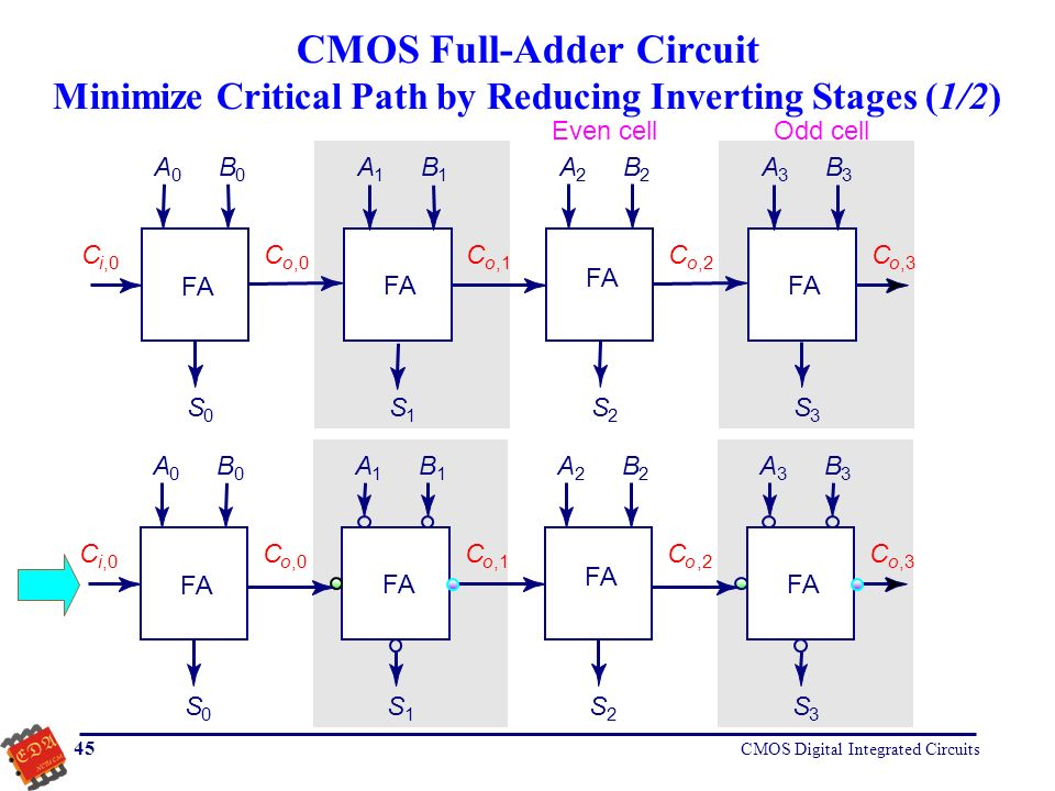 cmos digital integrated circuits ppt video online download rh slideplayer com