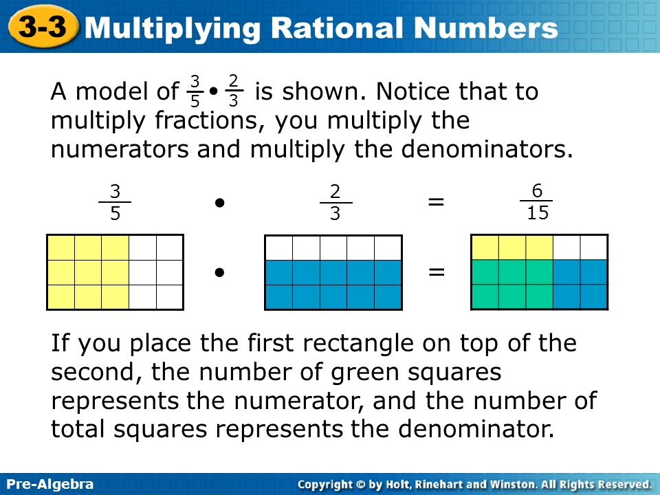 A model of is shown. Notice that to multiply fractions, you multiply the numerators and multiply the denominators.