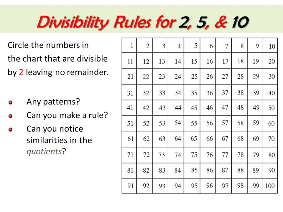 Patterns in multiplication and division ppt video online download 4 divisibility freerunsca Image collections