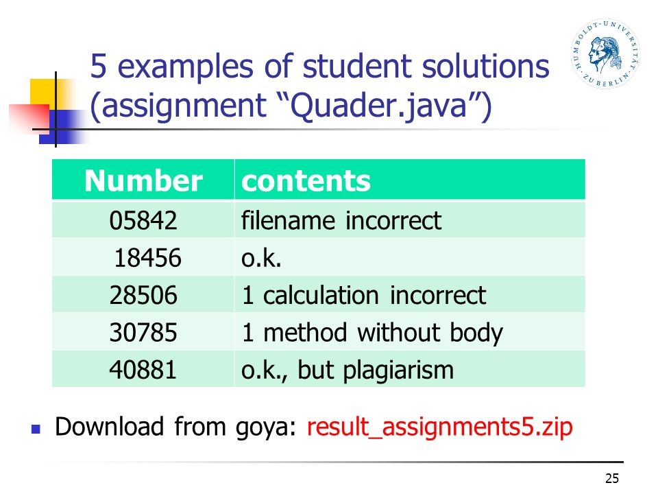 java homework assignments