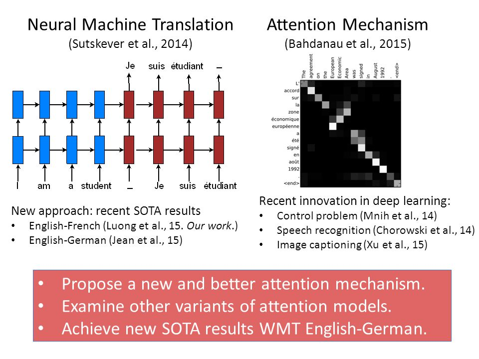 The Attention Machine >> Effective Approaches To Attention Based Neural Machine Translation