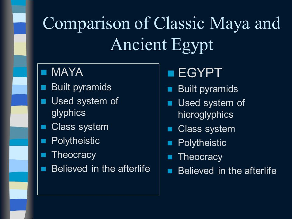 Comparison of Classic Maya and Ancient Egypt