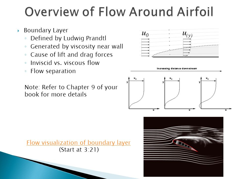 Madison : Airfoil cfd analysis