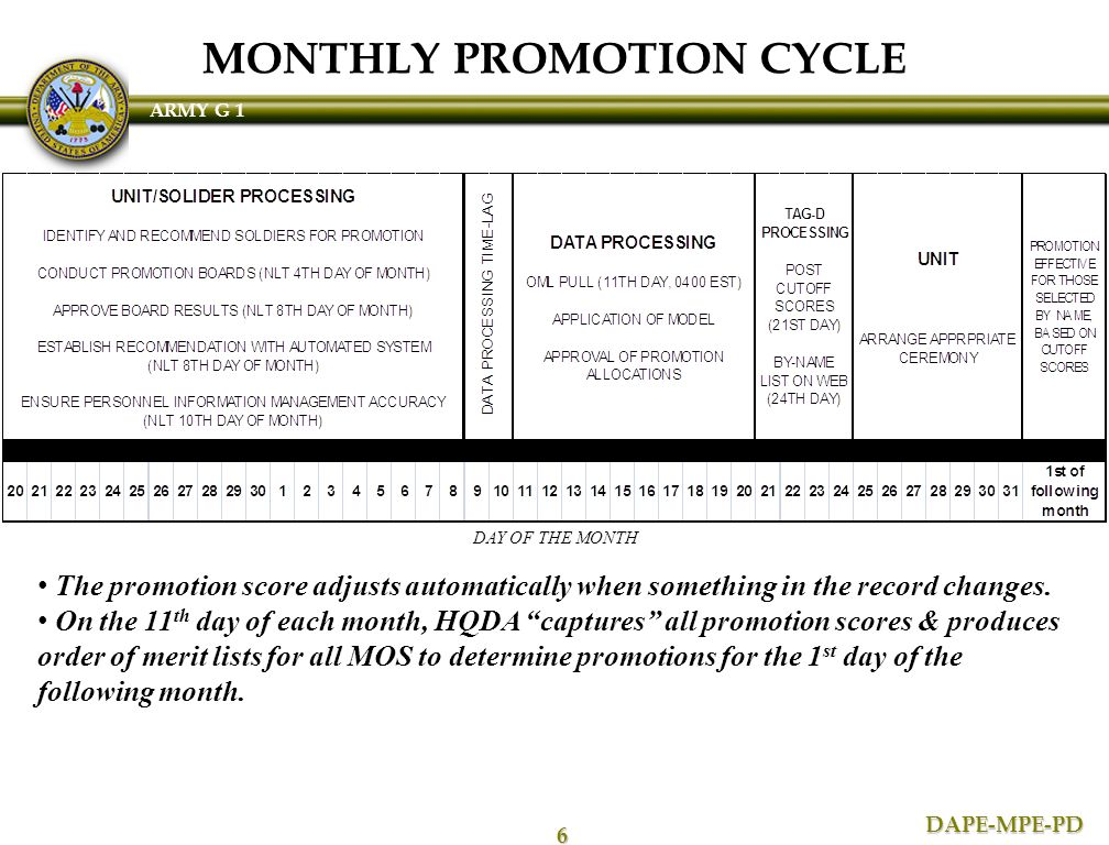 SEMI-CENTRALIZED PROMOTIONS - ppt download