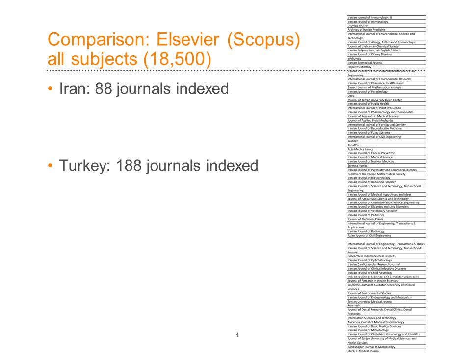 How to Get your Journal Indexed in WoS and SCOPUS - ppt