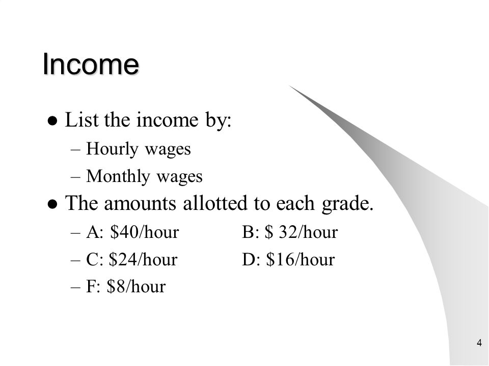 Income List the income by: The amounts allotted to each grade.
