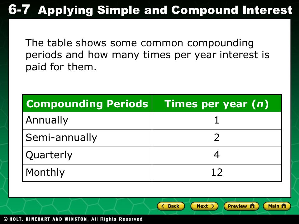 The table shows some common compounding periods and how many times per year interest is paid for them.
