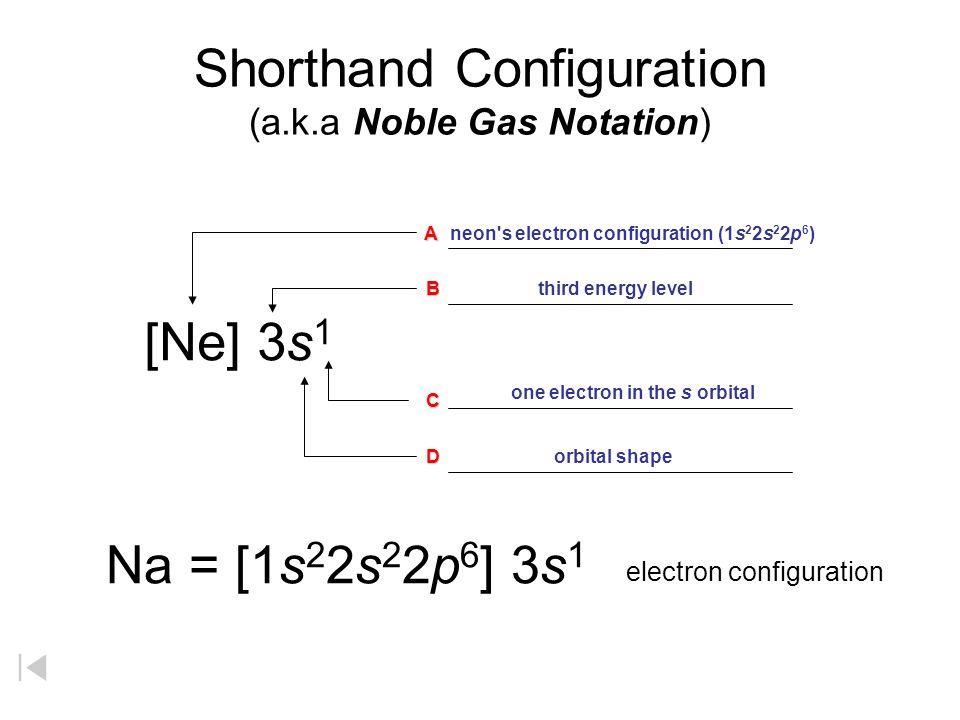 electron configuration ppt video online download rh slideplayer com full orbital diagram of carbon full orbital diagram of carbon