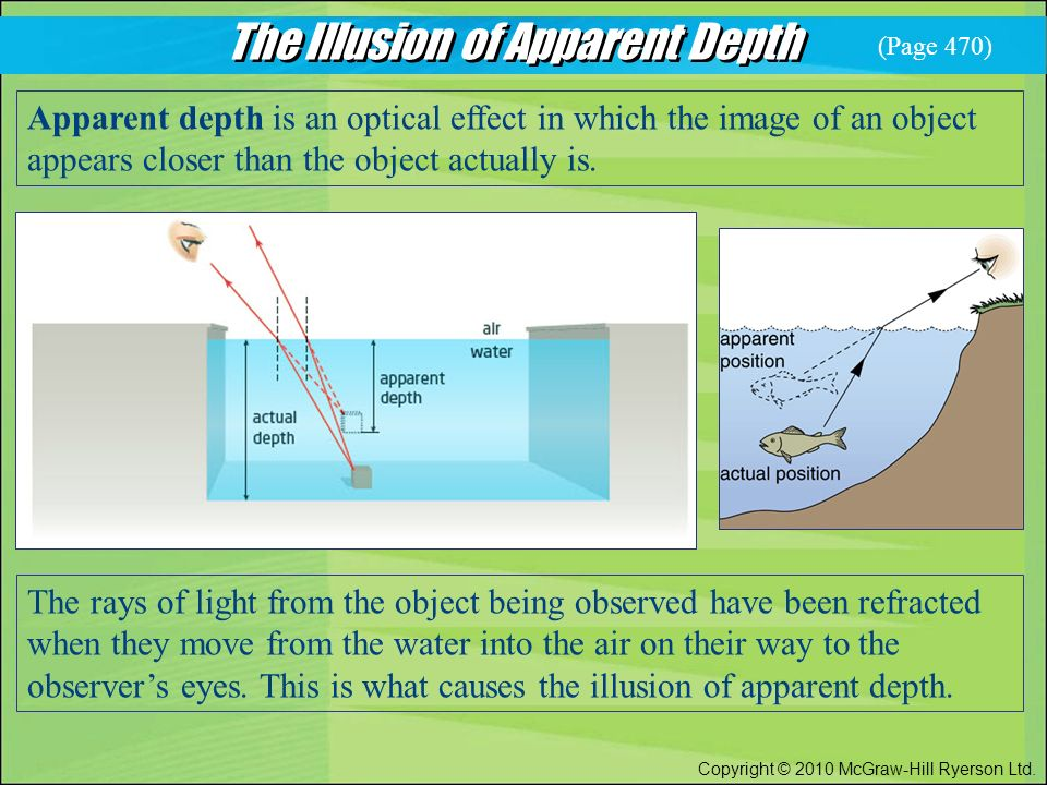 what causes apparent depth